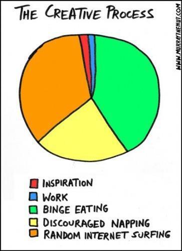 pie chart_inspiration